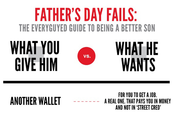Father's Day Gift Cheat Sheet