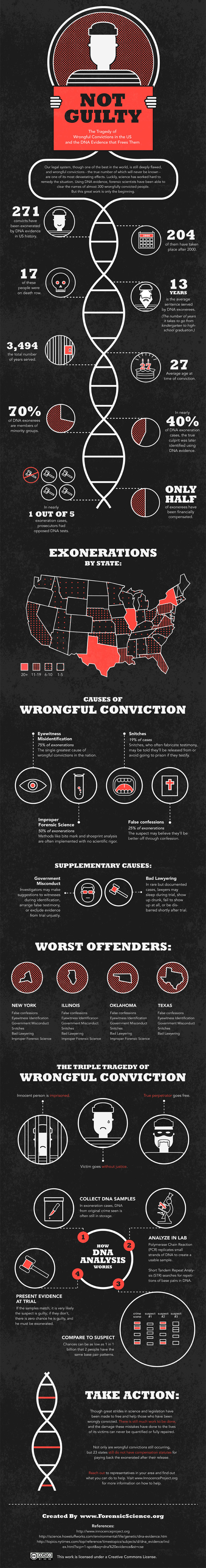 wrongful convictions dna evidence