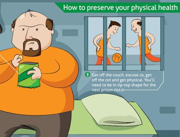 prison infographic