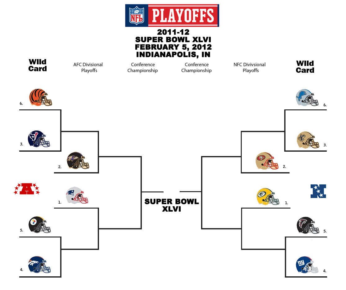 NFL Playoff Picture 2011 2012