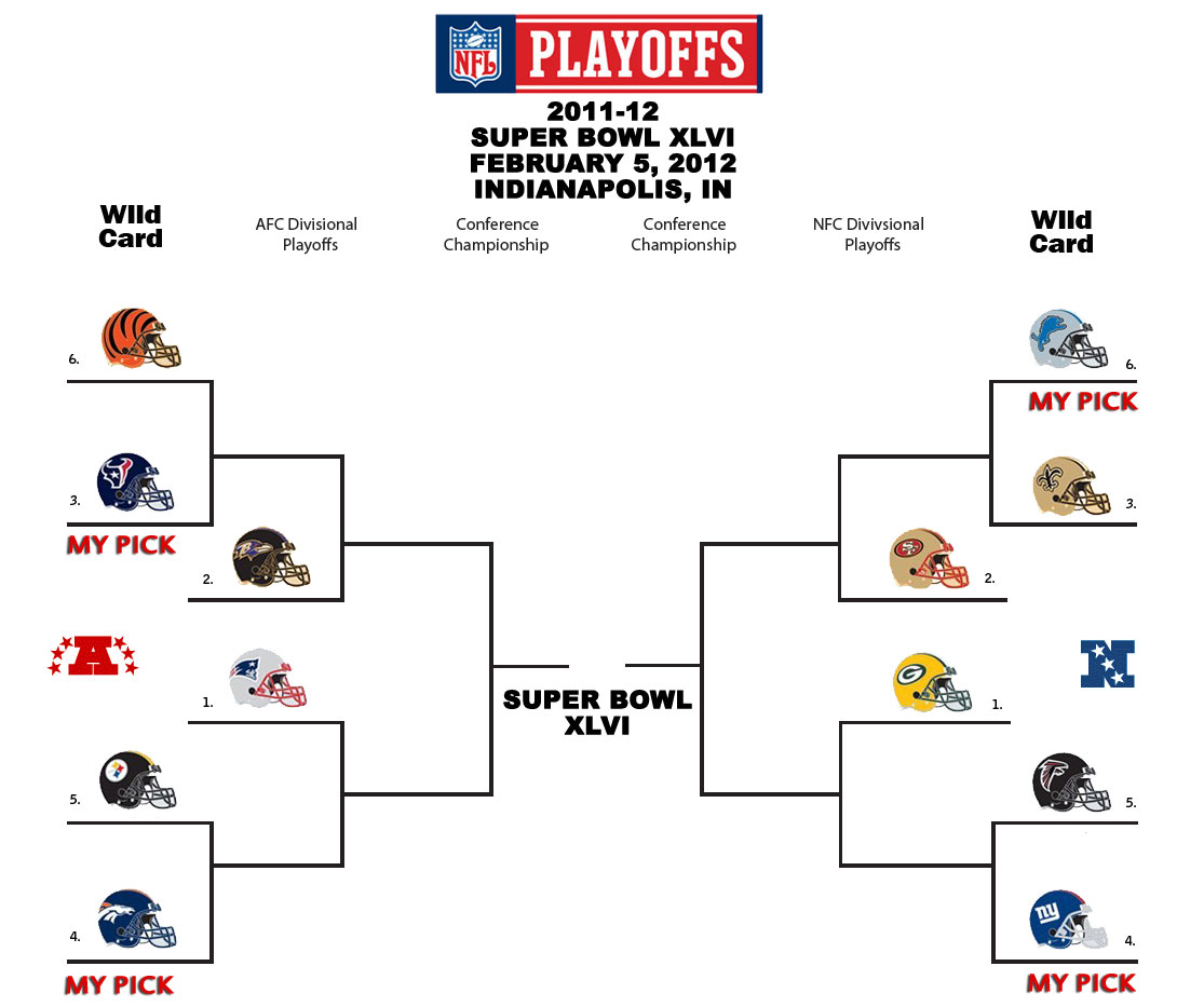 NFL Playoffs Picture Wild Card Match Up 2011 2012