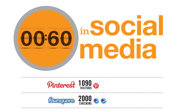 Social Media 60 Seconds