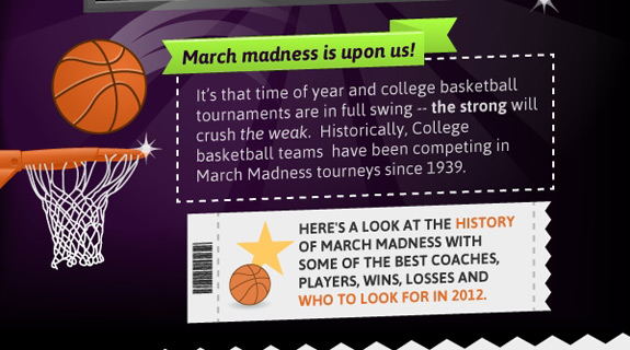 March Madness All Stars Will History Repeat