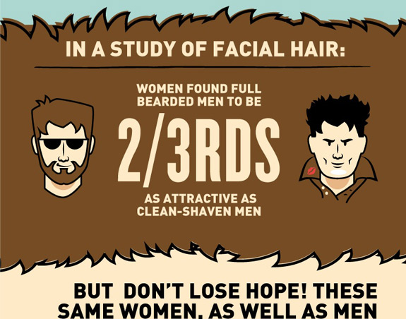 Facial Hair Where Do Beards Come From