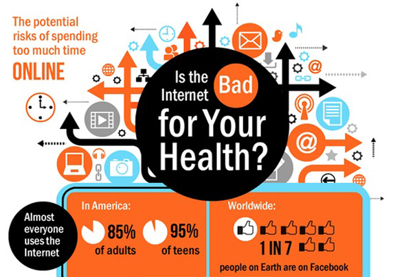 The Potential Risks Of Spending Too Much Time Online Infographic