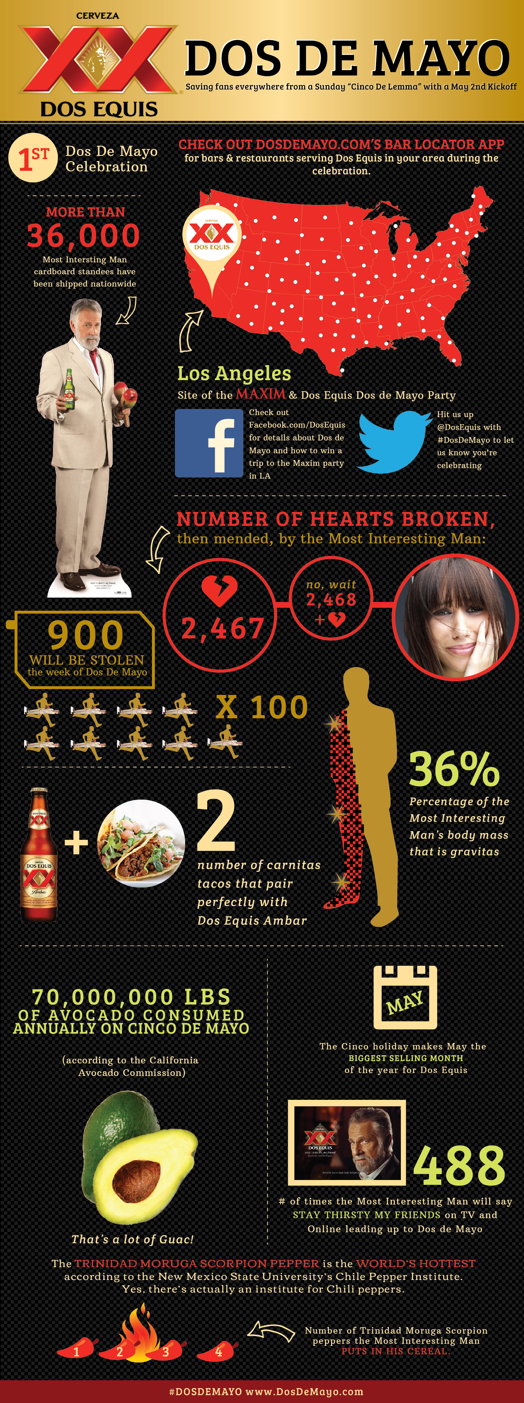 Dos Equis Dos De Mayo Infographic Interesting Man