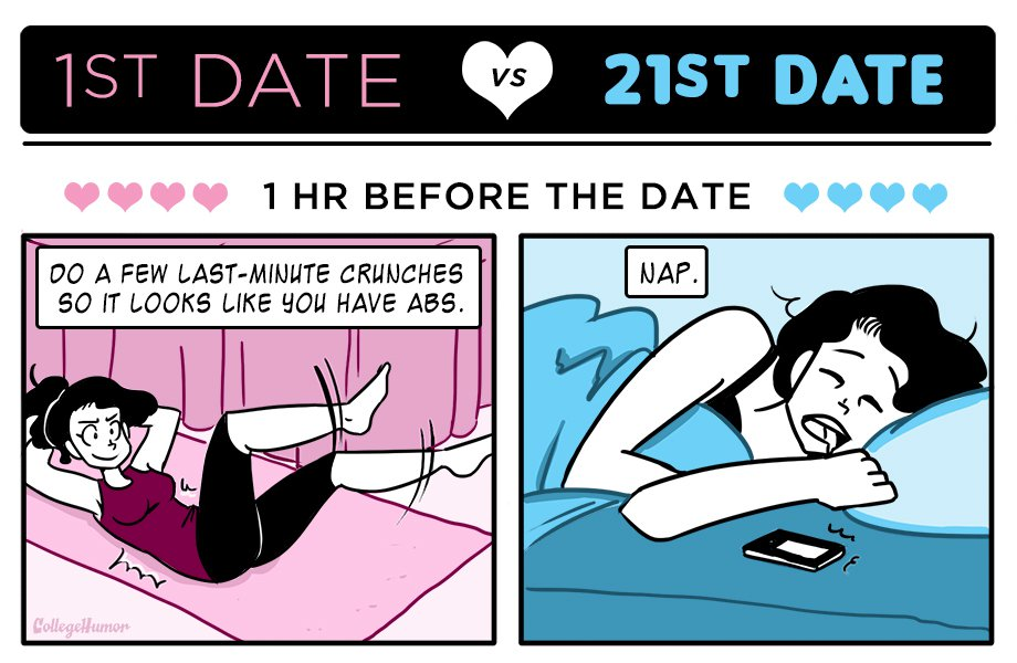 1st Date Dating Infographic 1