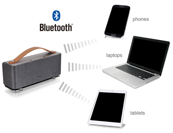LUXA2 Groovy Bluetooth Wireless