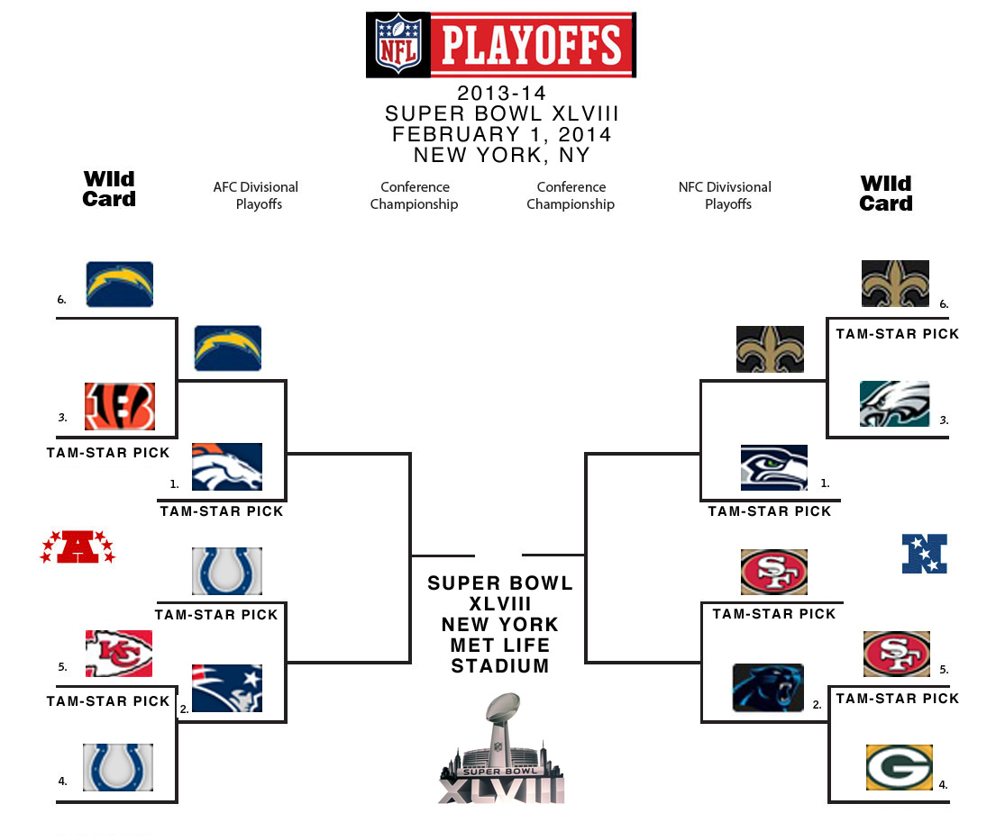 Playoffs Nfl