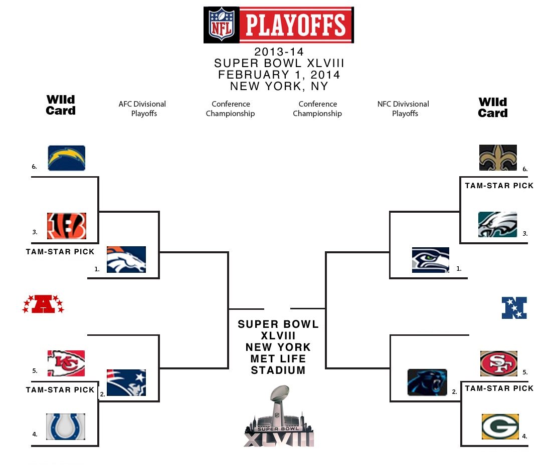 NFL Playoffs Picture Wild Card Match Up 14 New