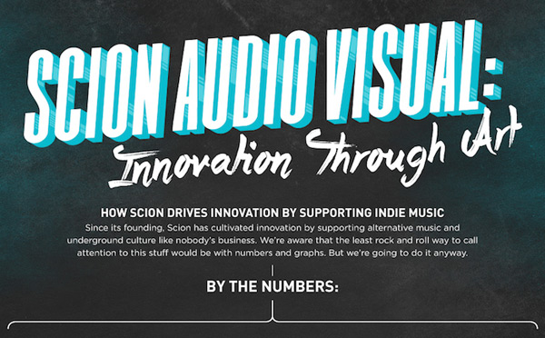 Scion Av Infographic Music 1