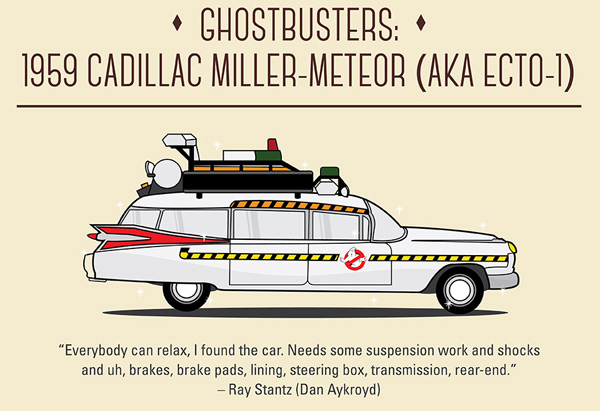 Cinematic Cars Infographic