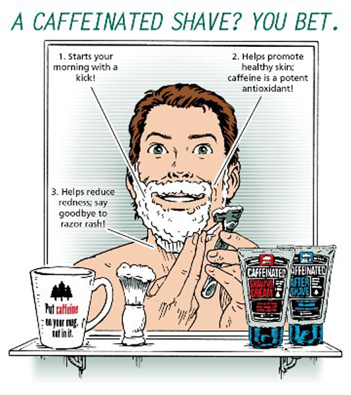 Pacific Shaving Company Caffeinated Chart