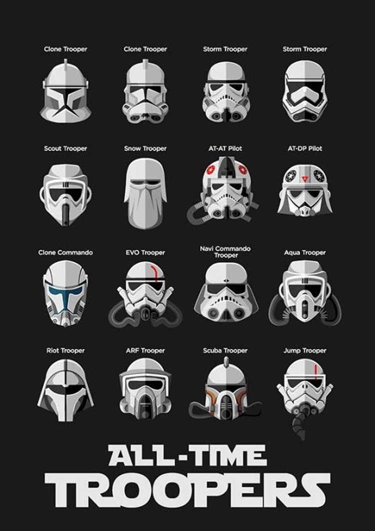 Star Wars Storm Troopers Infographics