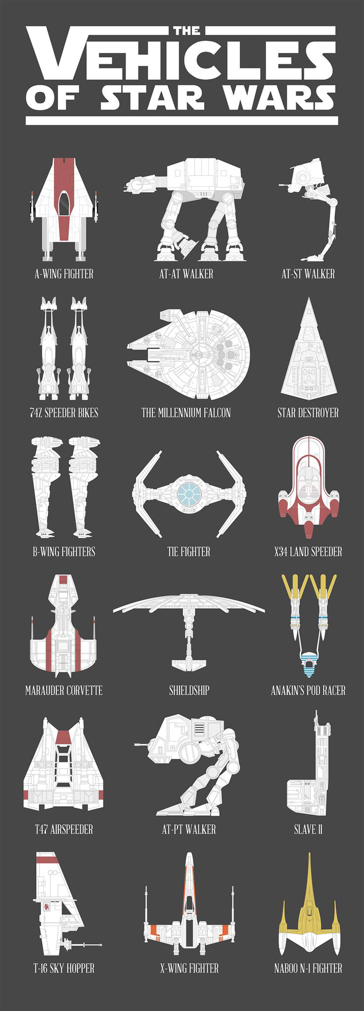 Vehicles Of Star Wars Infographic