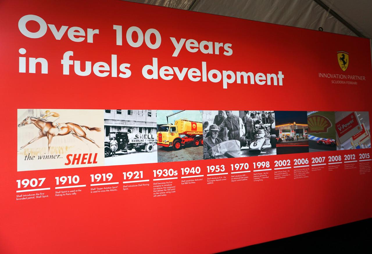 Shell Ferrari Finali Mondiali Daytona