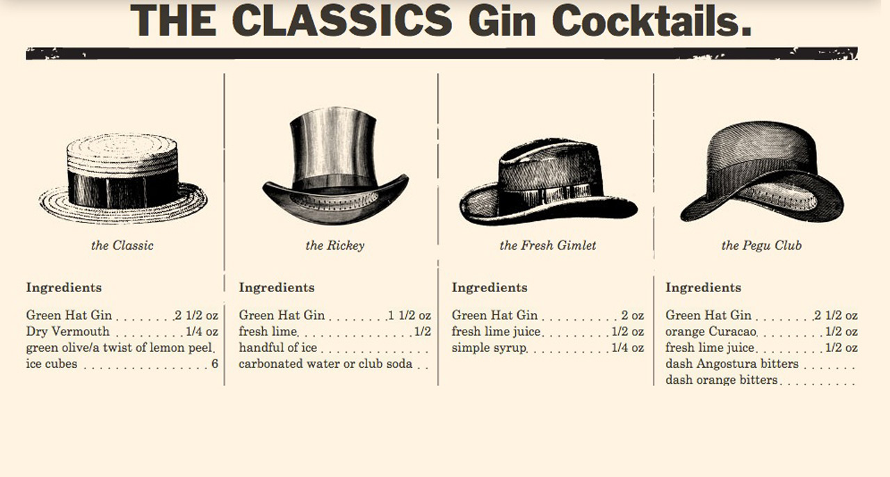 The Clasic Gin Cocktail Gen Hat