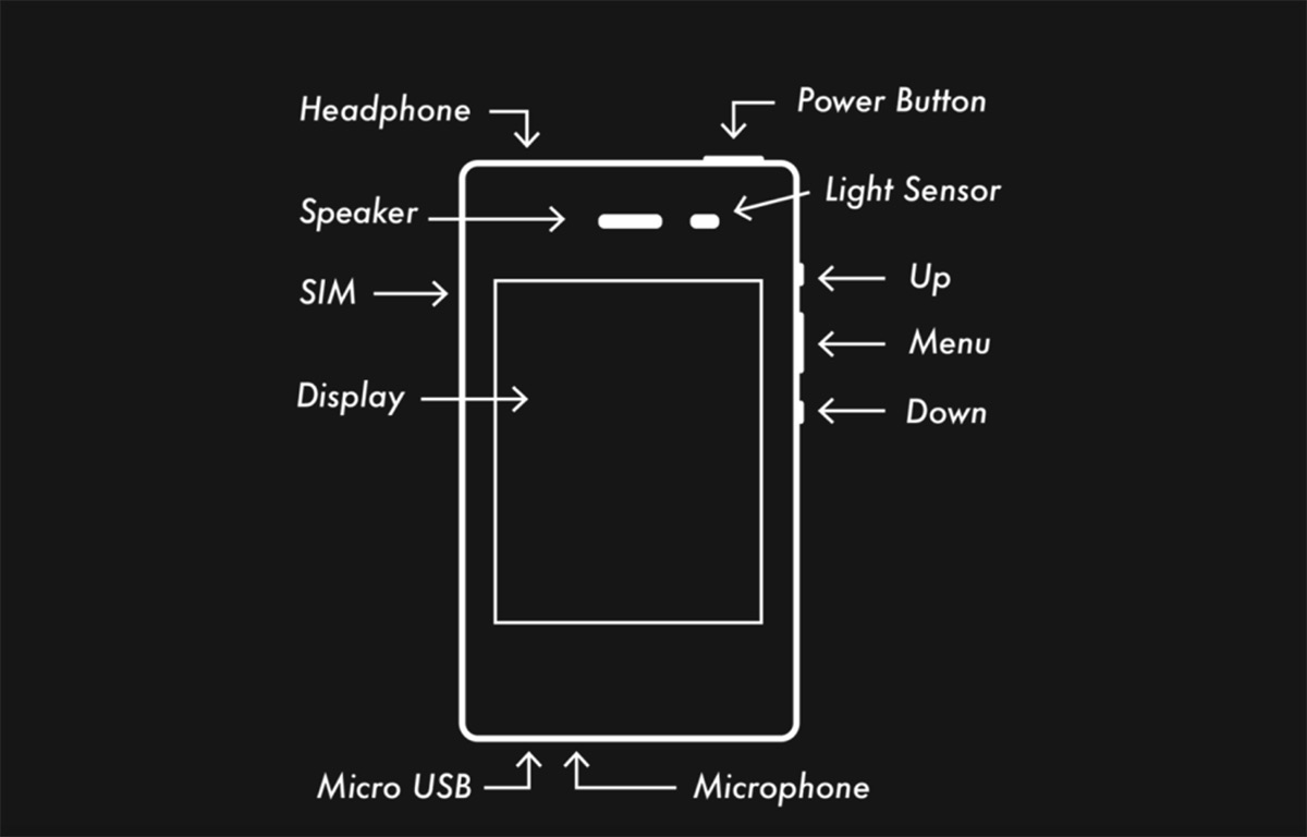 The Light Phone Ii Simple Features